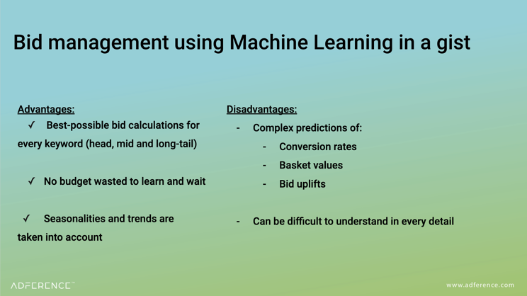 Amazon PPC Guide: Bid Management using Machine Learning in a gist