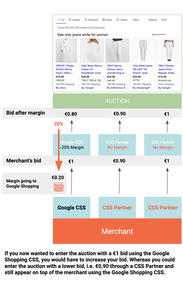 Google_Shopping_CSS_Merchant